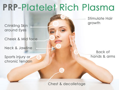 Miami PRP Facelift for Facial Rejuvenation
